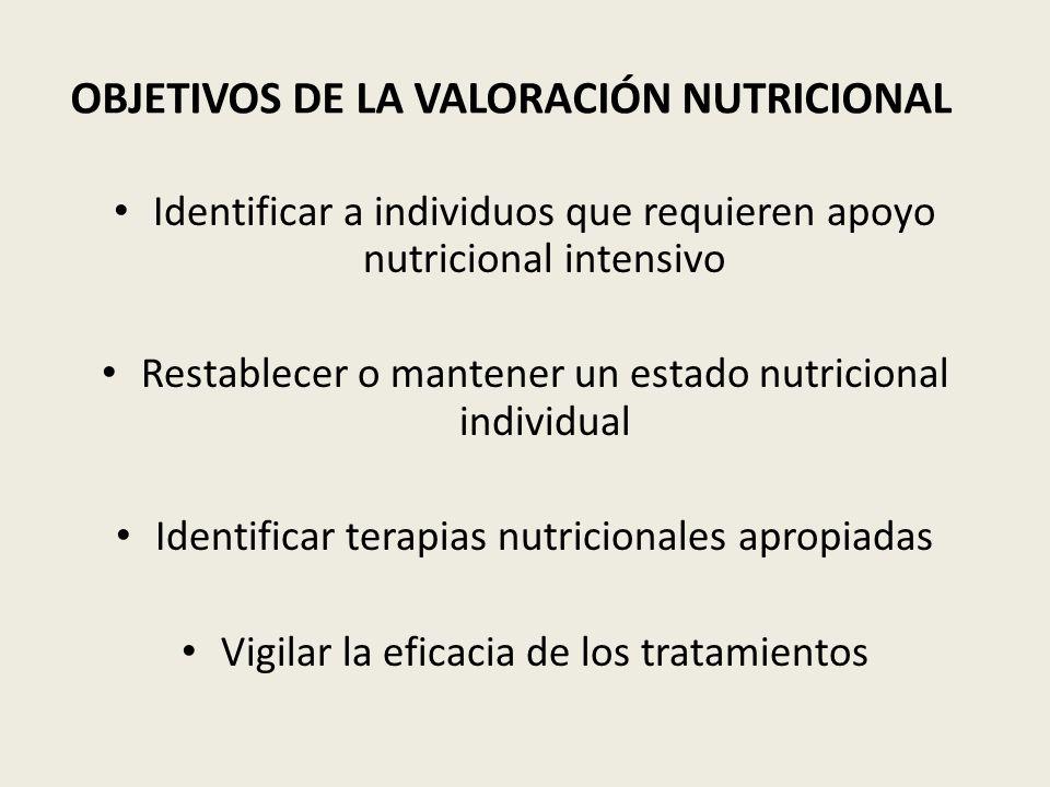 OBJETIVOS DE LA VALORACIÓN NUTRICIONAL