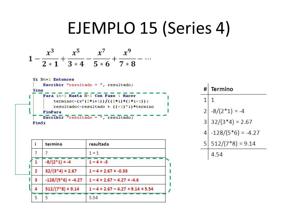 EJEMPLO 15 (Series 4) # Termino 1 2 -8/(2*1) = -4 3 32/(3*4) = 2.67 4
