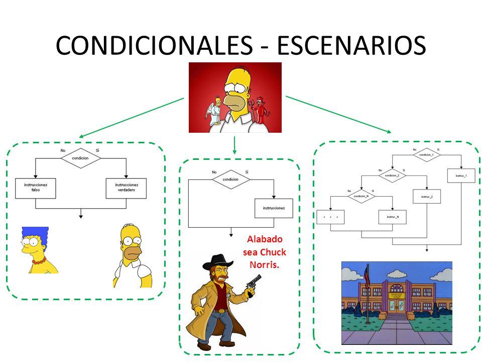 CONDICIONALES - ESCENARIOS