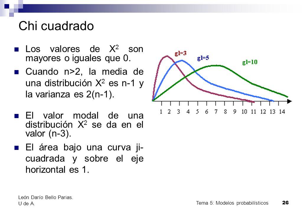 Chi cuadrado Los valores de X2 son mayores o iguales que 0.