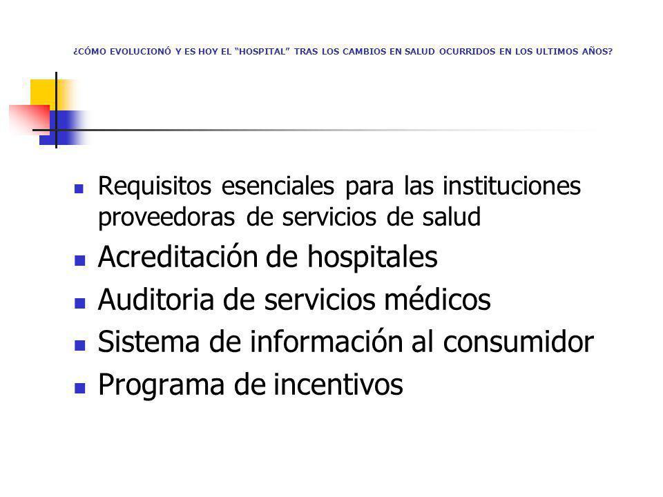 Acreditación de hospitales Auditoria de servicios médicos
