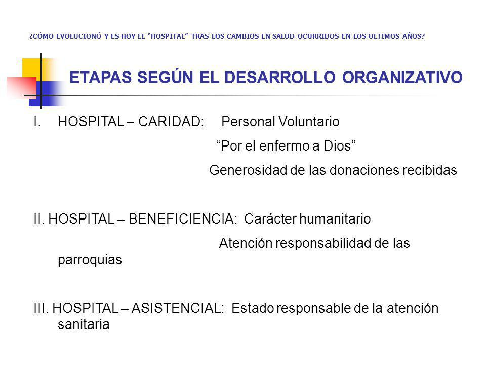 ETAPAS SEGÚN EL DESARROLLO ORGANIZATIVO