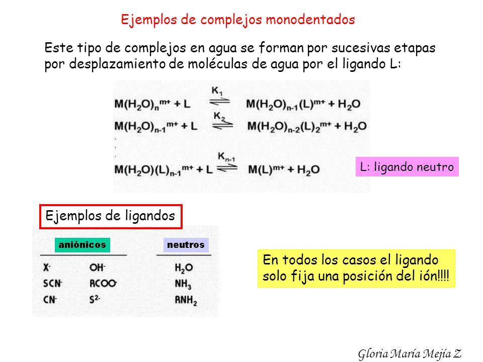 Ejemplos de complejos monodentados
