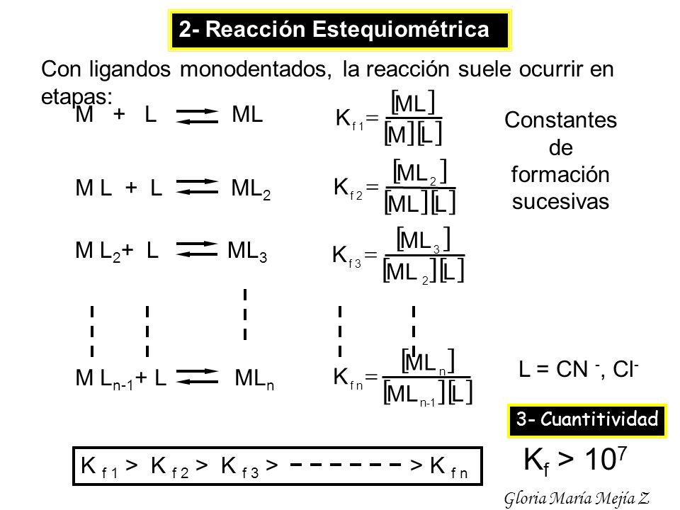 2- Reacción Estequiométrica