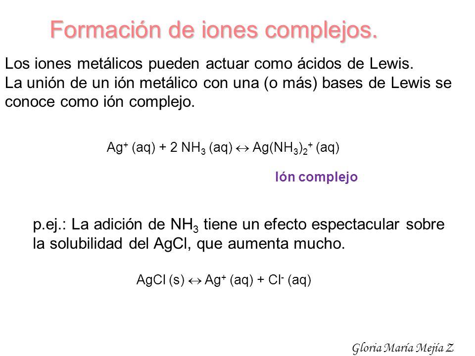Formación de iones complejos.