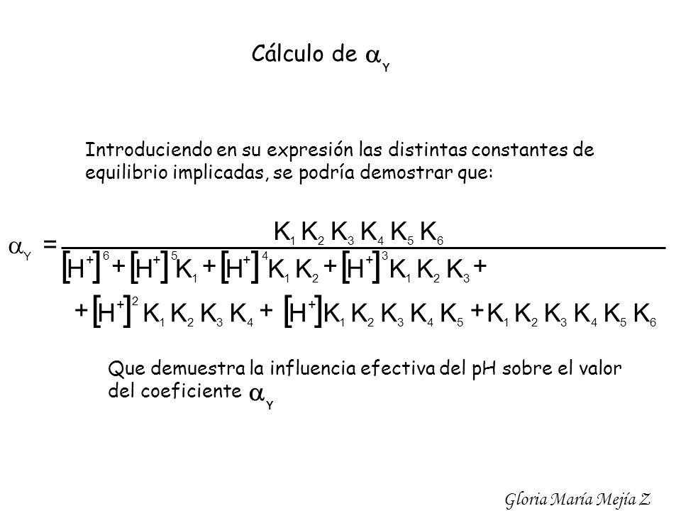 Cálculo de a. Y. Introduciendo en su expresión las distintas constantes de. equilibrio implicadas, se podría demostrar que: