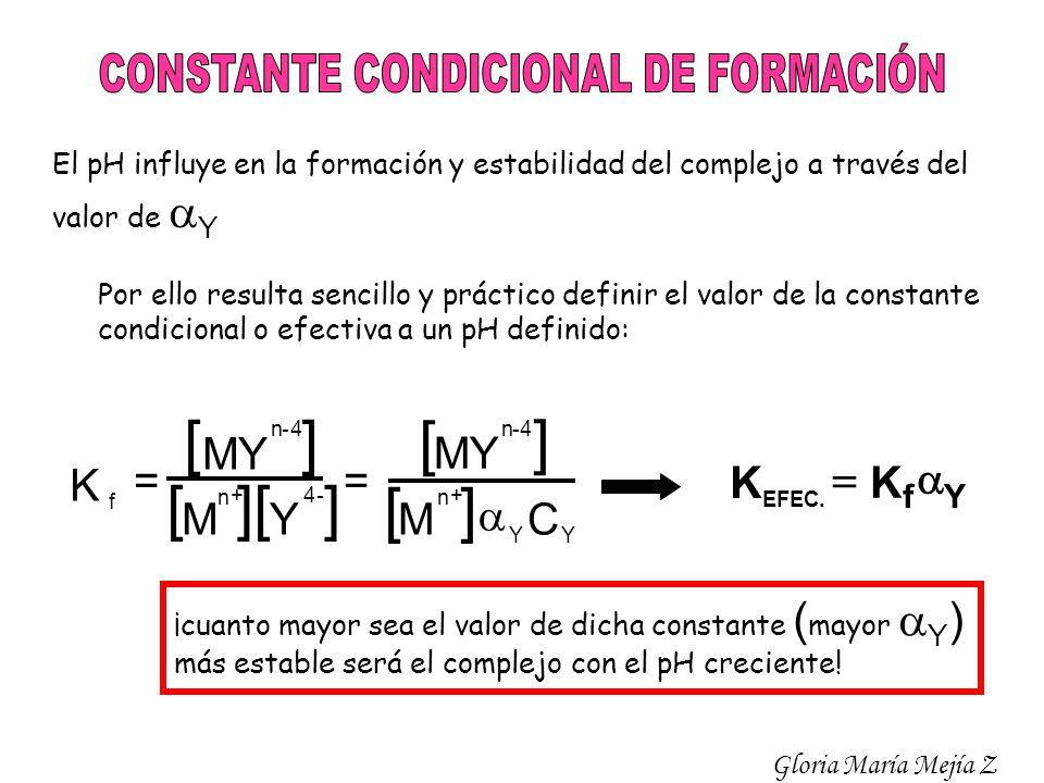CONSTANTE CONDICIONAL DE FORMACIÓN