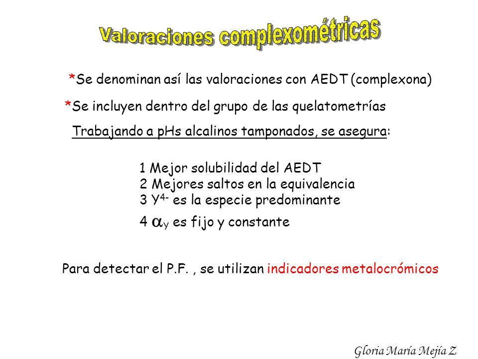 Valoraciones complexométricas