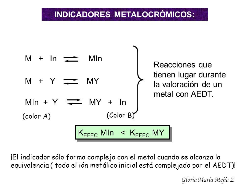 INDICADORES METALOCRÓMICOS: