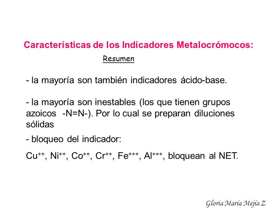 Características de los Indicadores Metalocrómocos: