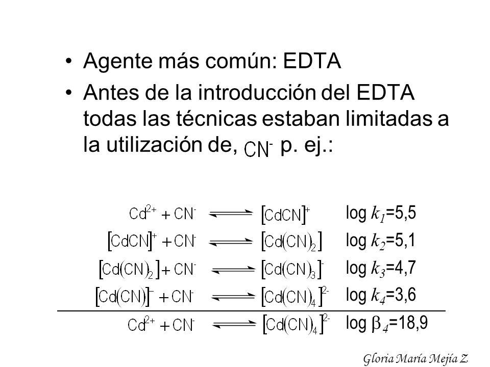 Agente más común: EDTA Antes de la introducción del EDTA todas las técnicas estaban limitadas a la utilización de, p. ej.: