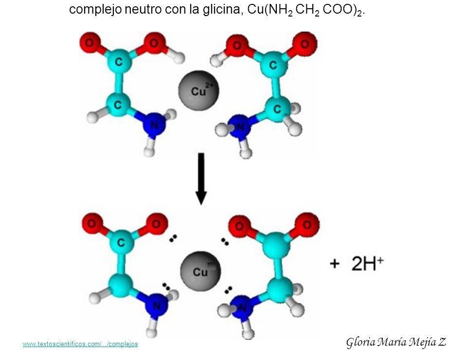 complejo neutro con la glicina, Cu(NH2 CH2 COO)2.