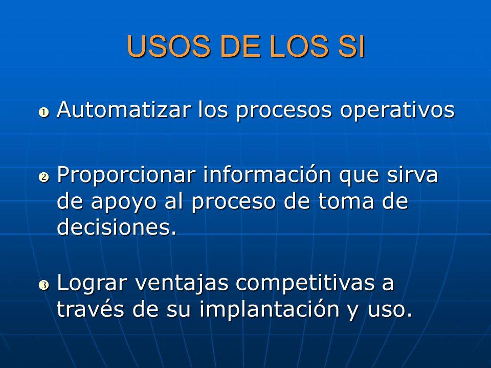 USOS DE LOS SI Automatizar los procesos operativos