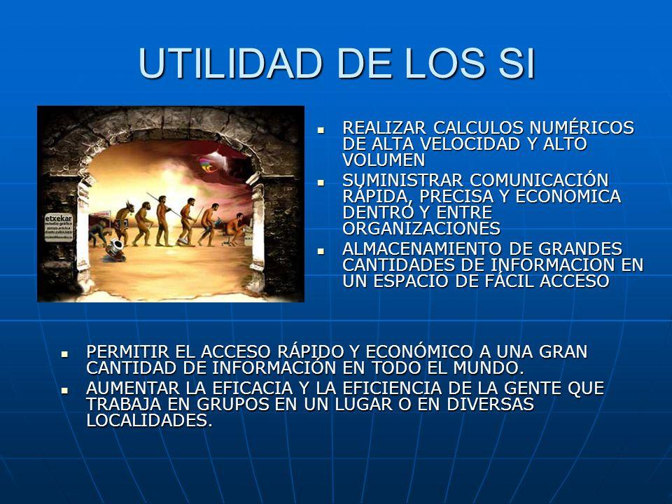 UTILIDAD DE LOS SI REALIZAR CALCULOS NUMÉRICOS DE ALTA VELOCIDAD Y ALTO VOLUMEN.