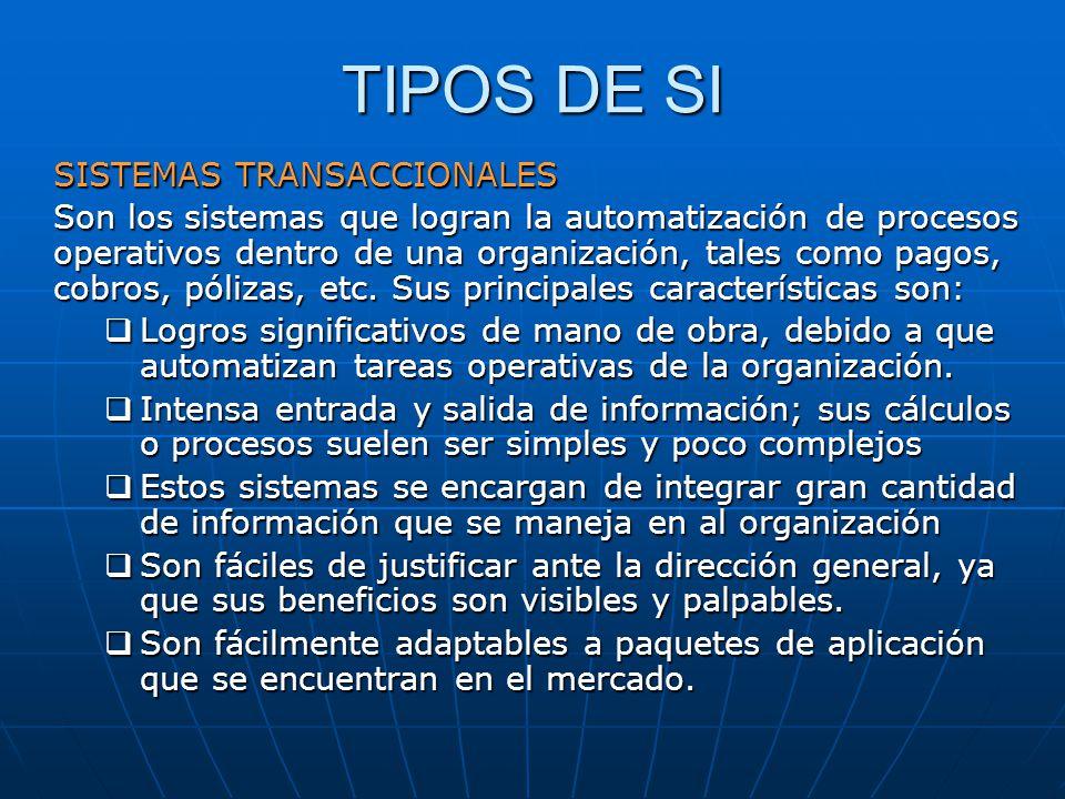 TIPOS DE SI SISTEMAS TRANSACCIONALES