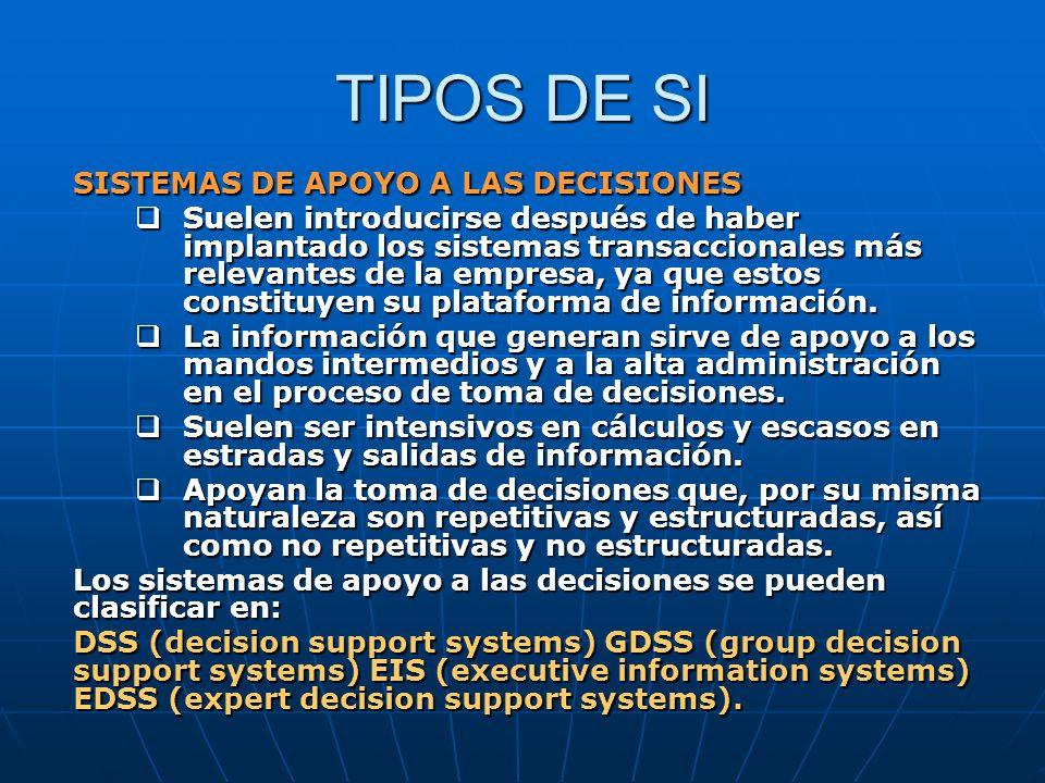 TIPOS DE SI SISTEMAS DE APOYO A LAS DECISIONES