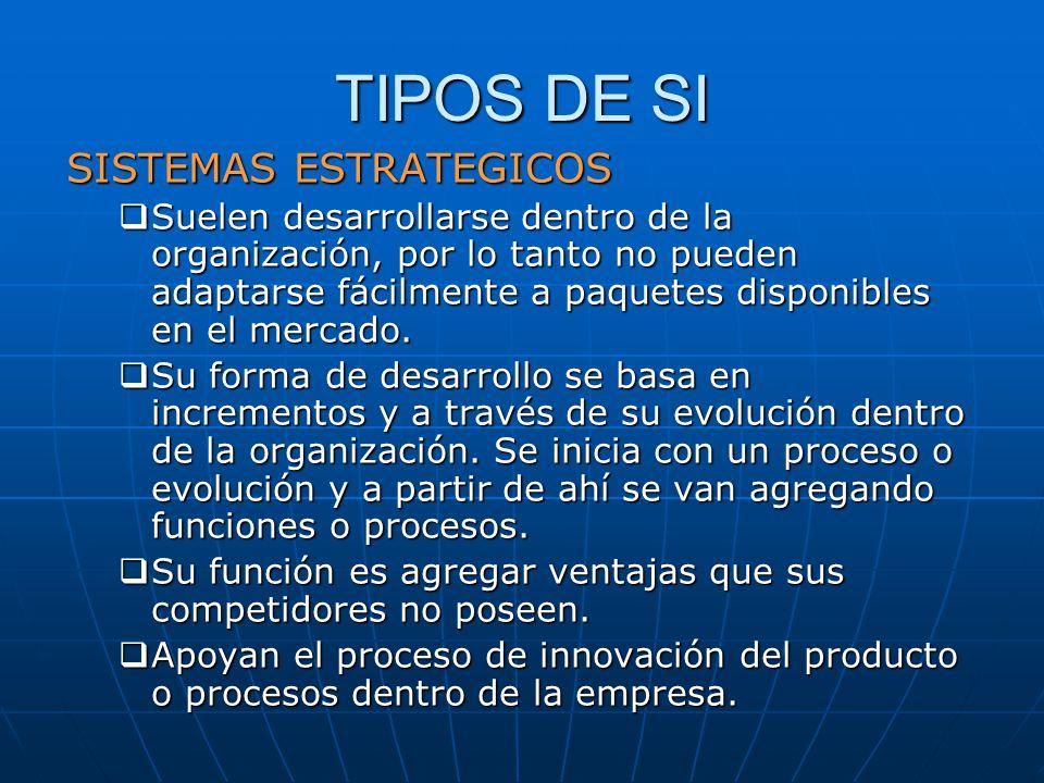 TIPOS DE SI SISTEMAS ESTRATEGICOS