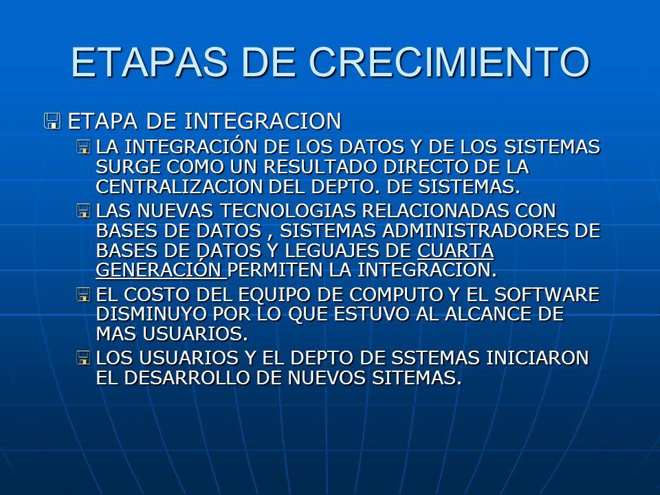 ETAPAS DE CRECIMIENTO ETAPA DE INTEGRACION