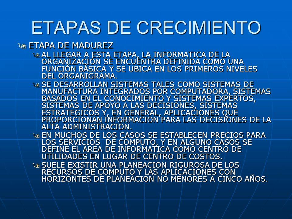 ETAPAS DE CRECIMIENTO ETAPA DE MADUREZ