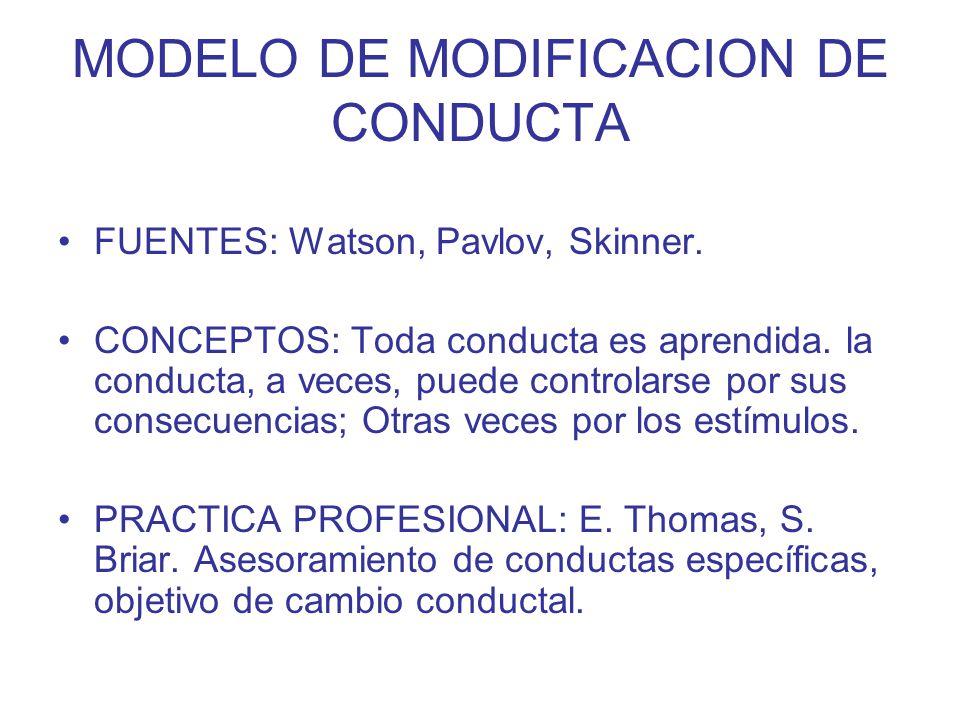 MODELO DE MODIFICACION DE CONDUCTA