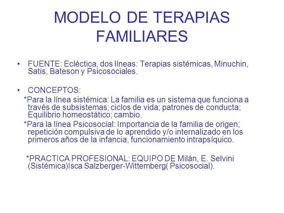 MODELO DE TERAPIAS FAMILIARES
