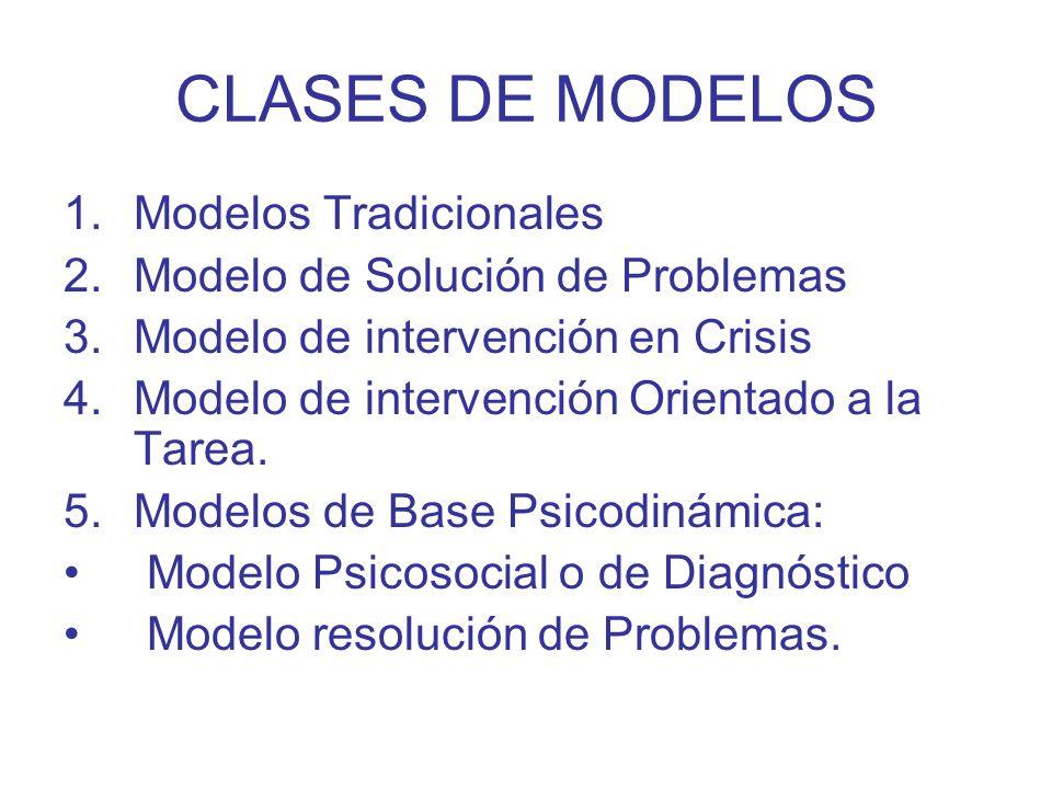 CLASES DE MODELOS Modelos Tradicionales