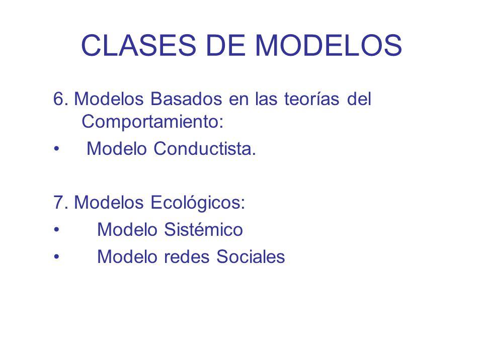 CLASES DE MODELOS 6. Modelos Basados en las teorías del Comportamiento: Modelo Conductista. 7. Modelos Ecológicos: