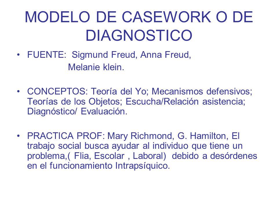 MODELO DE CASEWORK O DE DIAGNOSTICO
