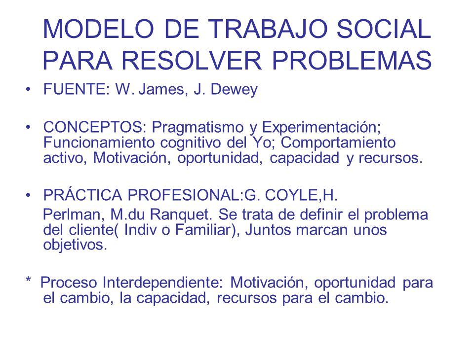 MODELO DE TRABAJO SOCIAL PARA RESOLVER PROBLEMAS