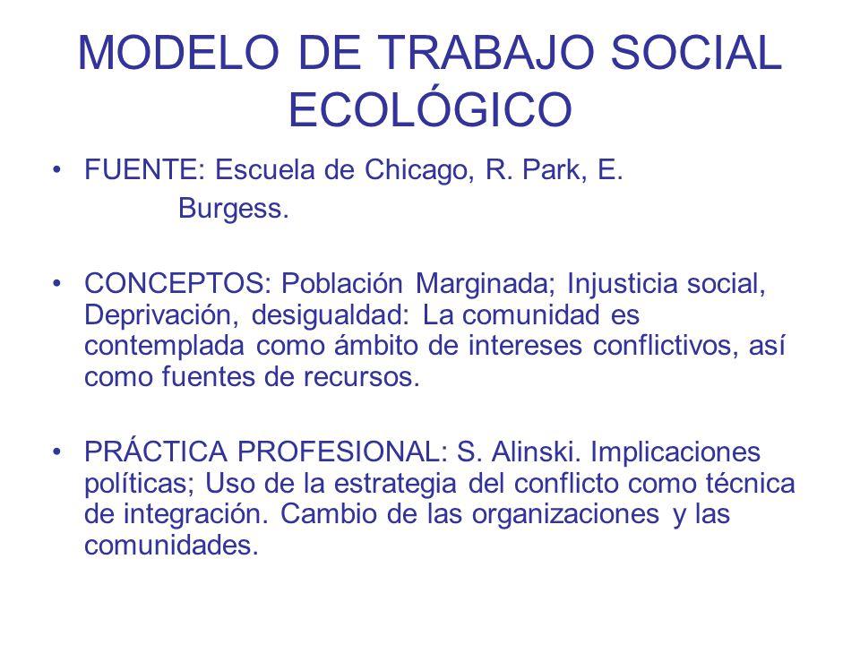 MODELO DE TRABAJO SOCIAL ECOLÓGICO