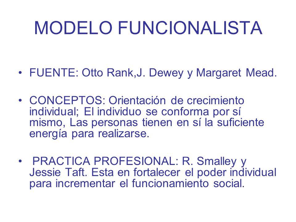 MODELO FUNCIONALISTA FUENTE: Otto Rank,J. Dewey y Margaret Mead.