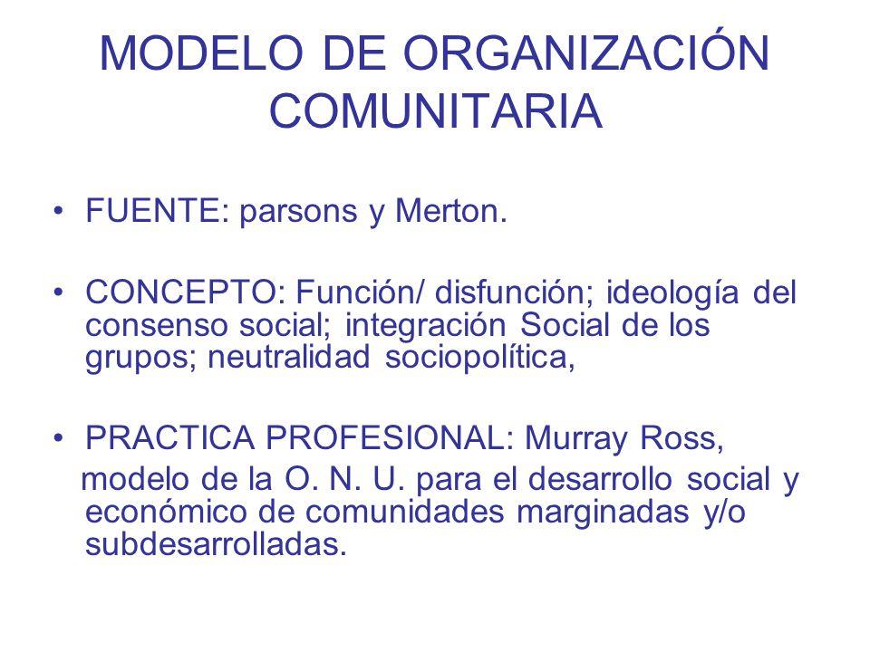 MODELO DE ORGANIZACIÓN COMUNITARIA