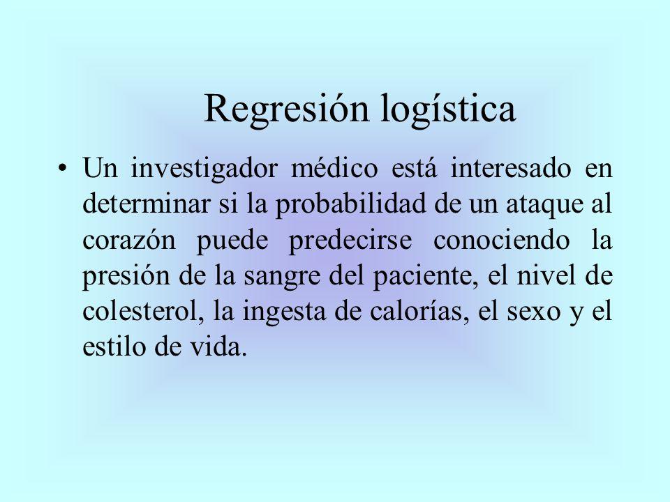Regresión logística