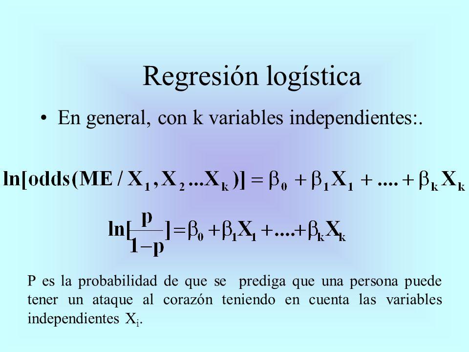 Regresión logística En general, con k variables independientes:.