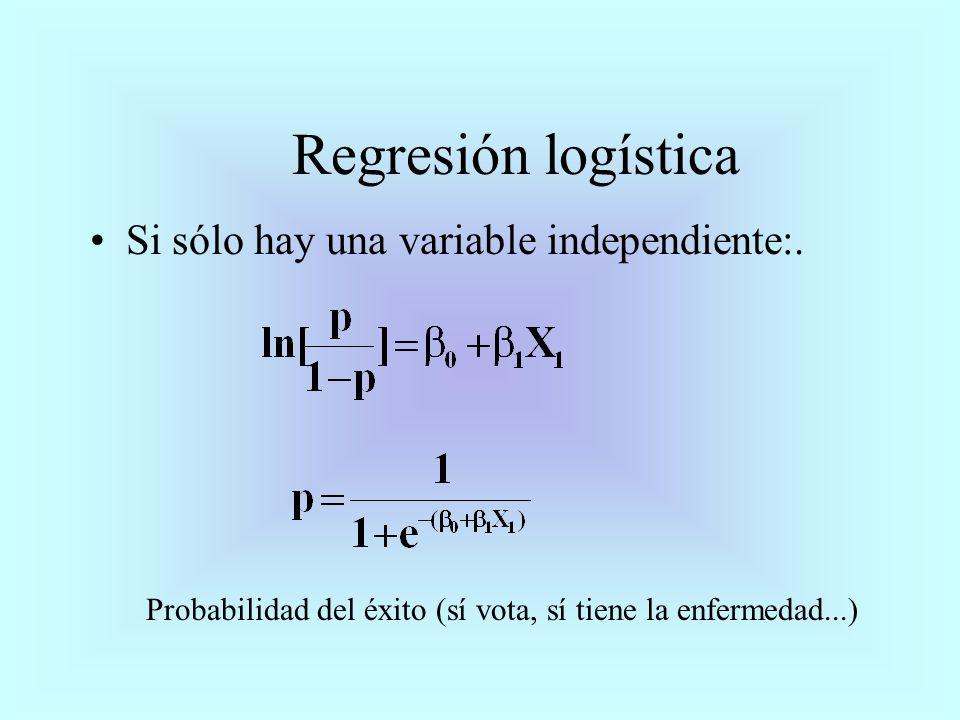Regresión logística Si sólo hay una variable independiente:.