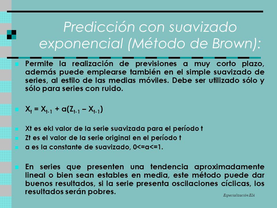 Predicción con suavizado exponencial (Método de Brown):