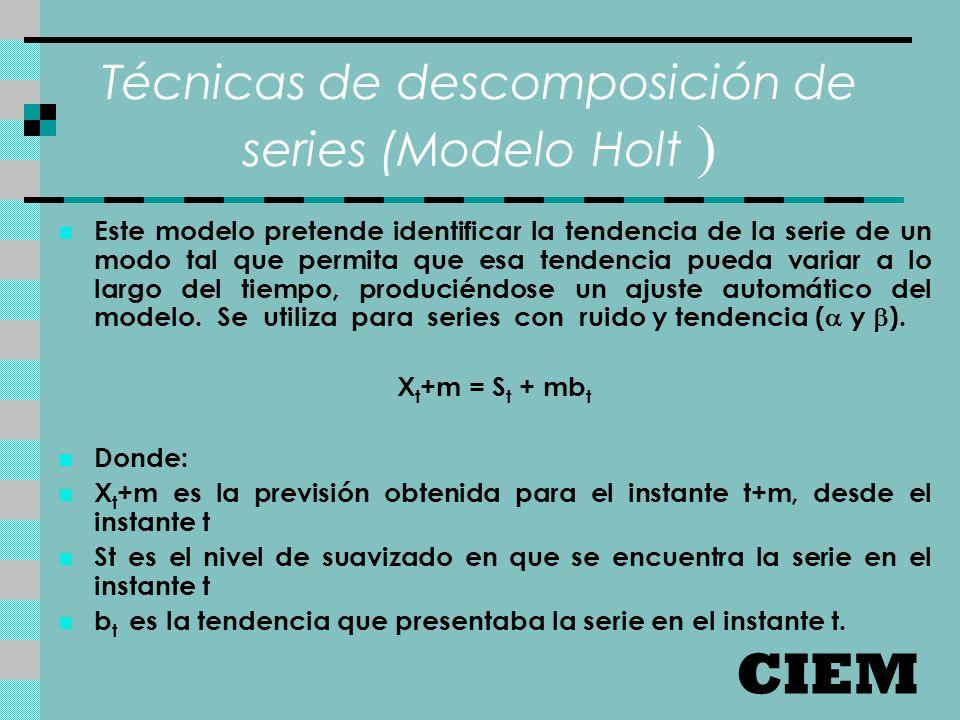 Técnicas de descomposición de series (Modelo Holt )