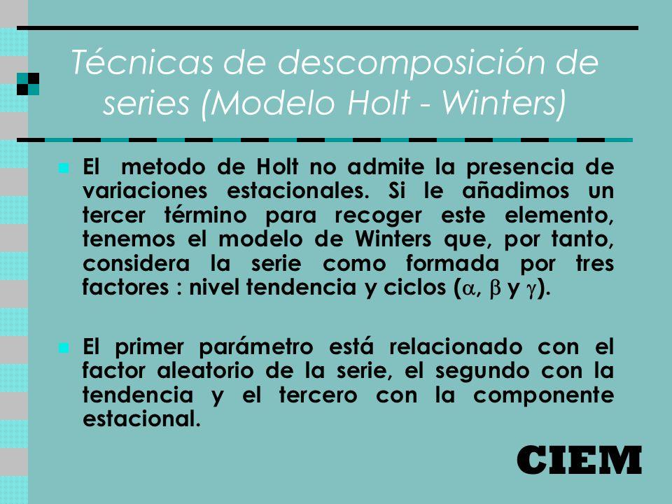 Técnicas de descomposición de series (Modelo Holt - Winters)