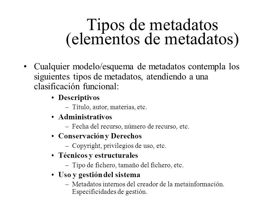Tipos de metadatos (elementos de metadatos)