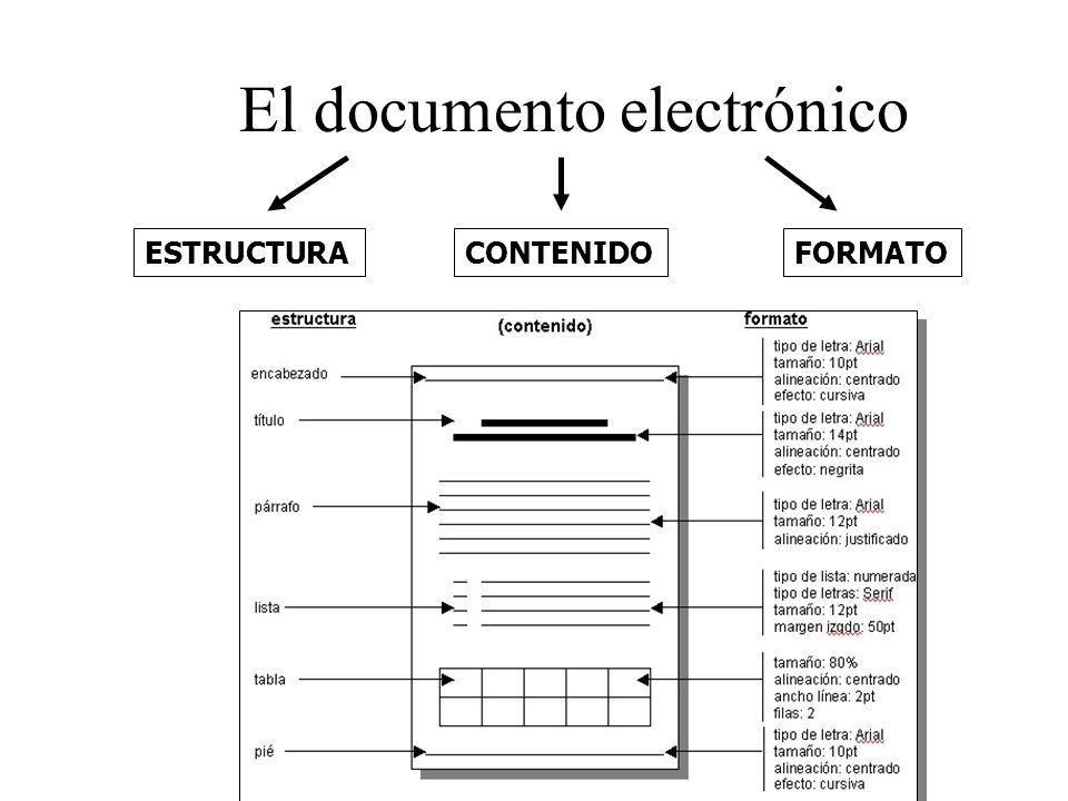El documento electrónico