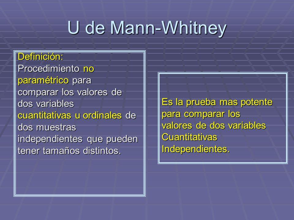 U de Mann-Whitney Definición: Procedimiento no paramétrico para