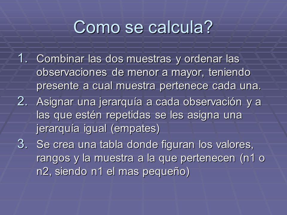 Como se calcula Combinar las dos muestras y ordenar las observaciones de menor a mayor, teniendo presente a cual muestra pertenece cada una.