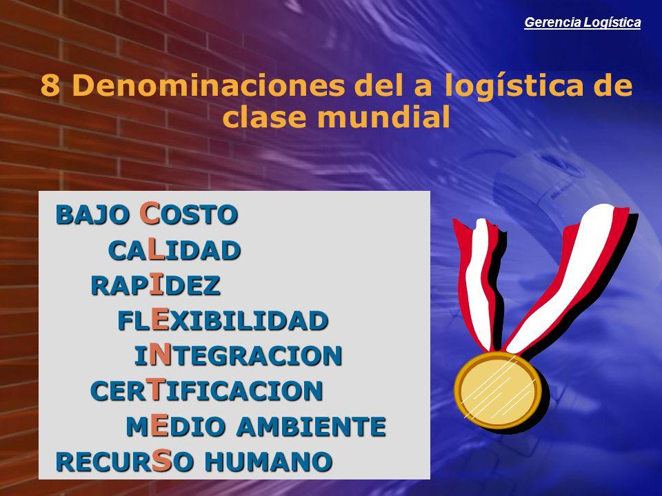 8 Denominaciones del a logística de clase mundial