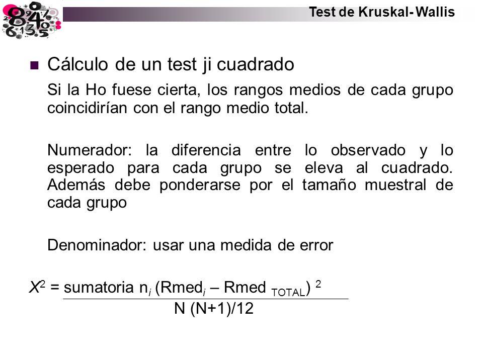 Cálculo de un test ji cuadrado