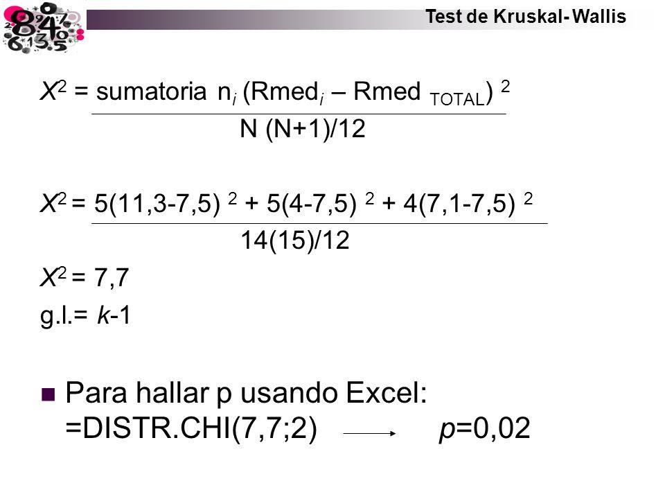 Para hallar p usando Excel: =DISTR.CHI(7,7;2) p=0,02