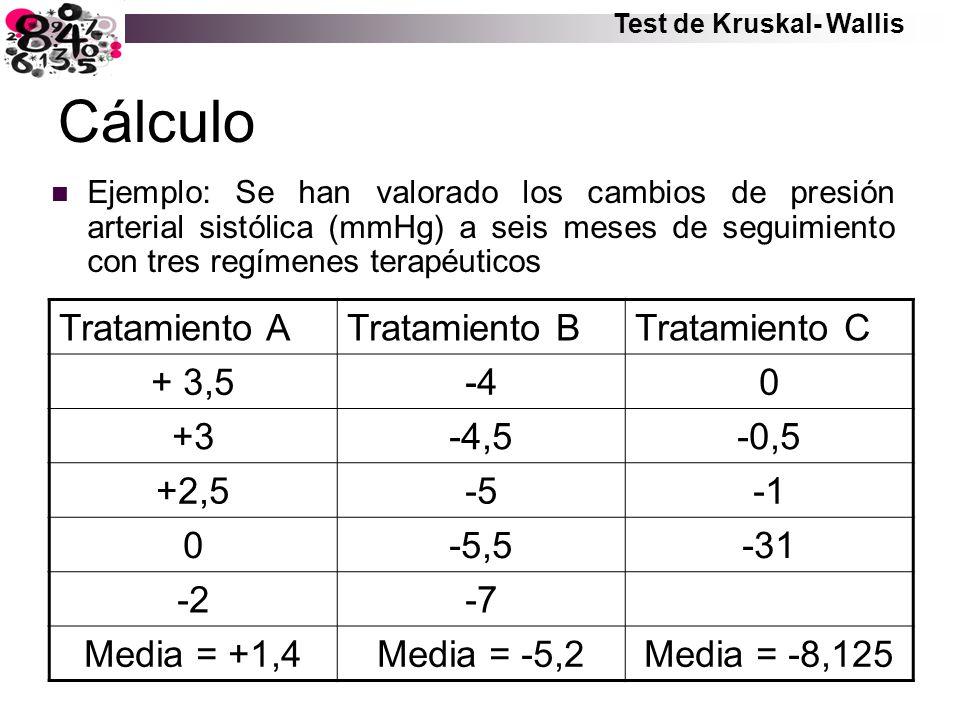 Cálculo Tratamiento A Tratamiento B Tratamiento C + 3,5 -4 +3 -4,5