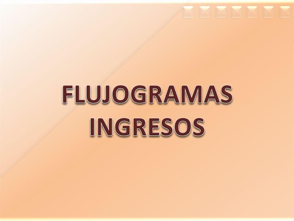 FLUJOGRAMAS INGRESOS