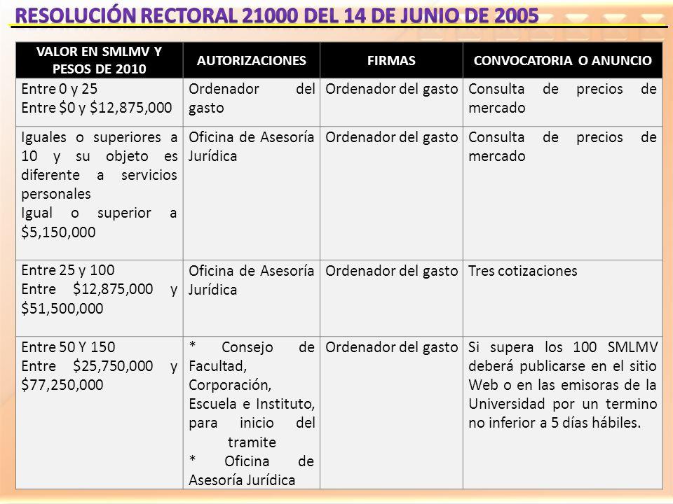 VALOR EN SMLMV Y PESOS DE 2010 CONVOCATORIA O ANUNCIO