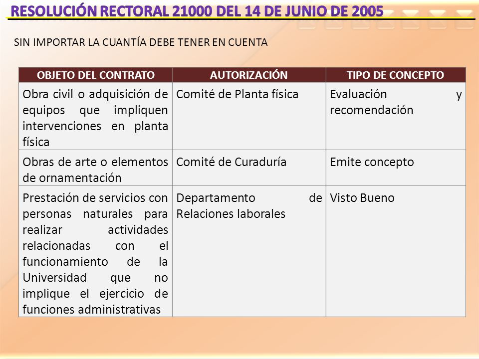 RESOLUCIÓN RECTORAL 21000 DEL 14 DE JUNIO DE 2005