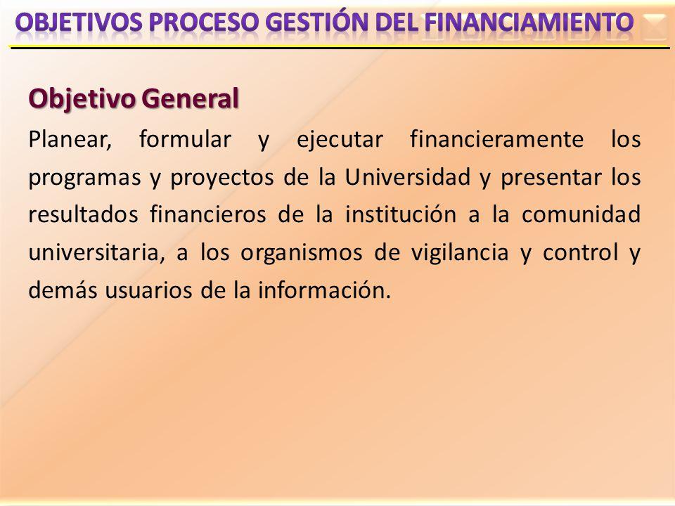 Objetivo General Objetivos proceso gestión del financiamiento